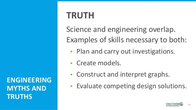 16 Science and engineering overlap. Examples of skills necessary to both:  Plan and carry out investigations.  Create mo...