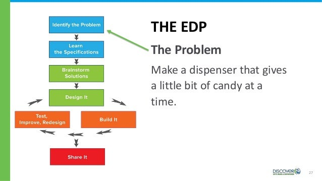 27 THE EDP The Problem Make a dispenser that gives a little bit of candy at a time.
