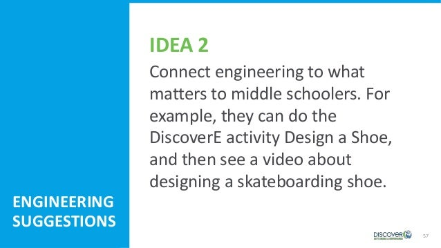 57 Connect engineering to what matters to middle schoolers. For example, they can do the DiscoverE activity Design a Shoe,...