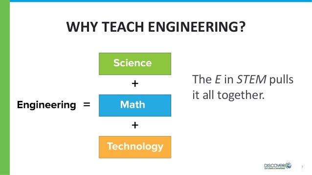 WHY TEACH ENGINEERING? 7 The E in STEM pulls it all together.