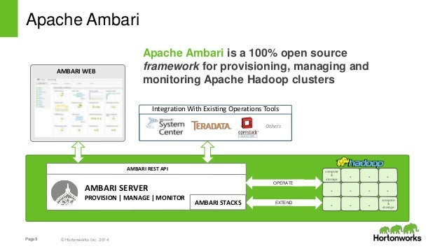 Discover Hdp 2 1 Using Apache Ambari To Manage Hadoop
