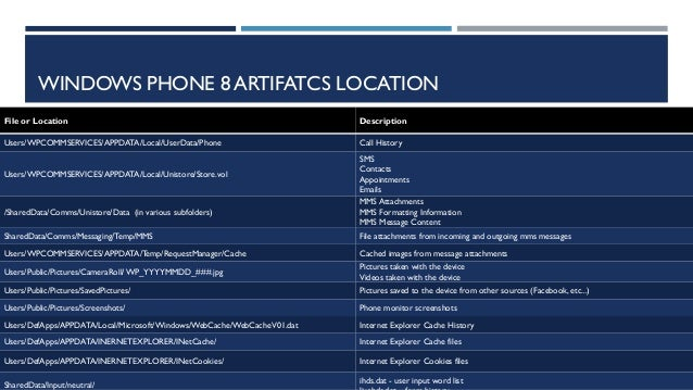 Discovering Windows Phone 8 Artifacts and Secrets