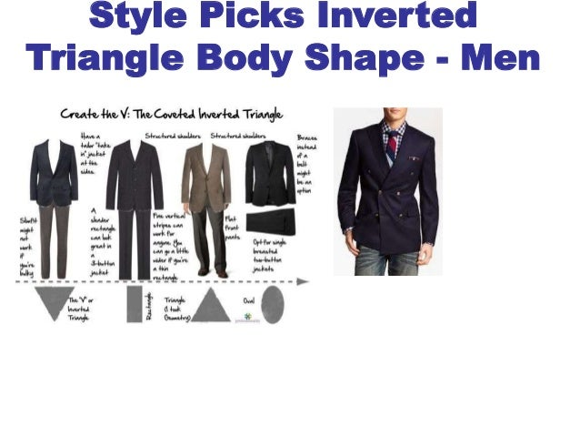 Image Management Clothes As Per Body Shapes Accessories Communica