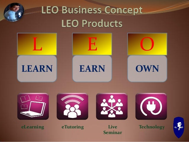 Start Earning LeoCoin By Choosing Between: 1 Month Value Pack - Unlimited access to hundreds of Entrepreneurship Trainings...