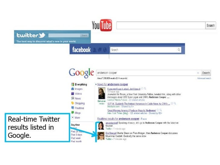 Discover LinkedIn and Social Networking Tools Slide 2