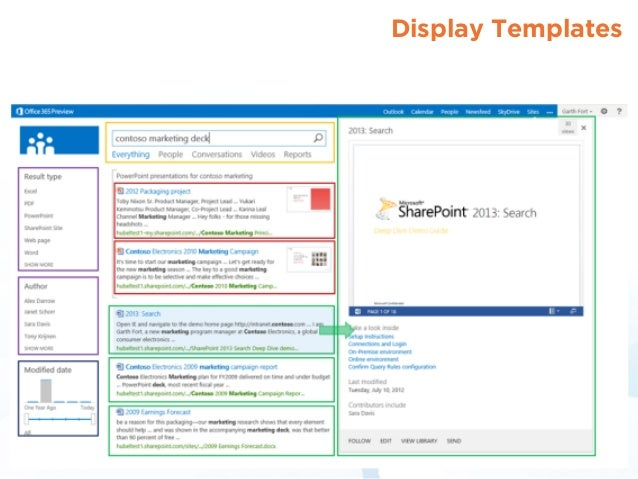 What 39 s new in sharepoint 2013 discover it for Create display template sharepoint 2013