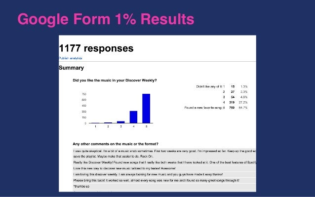 Google Form 1% Results