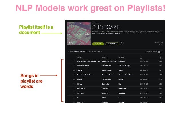 Playlist itself is a document Songs in playlist are words NLP Models work great on Playlists!