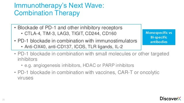 Cell Based Assays For Immunotherapy Drug Development