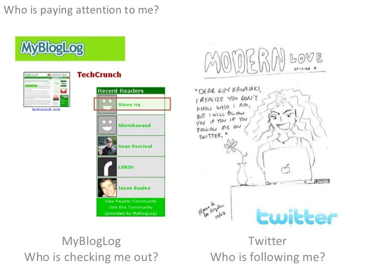 MyBlogLog Who is checking me out? <ul><li>Who is paying attention to me? </li></ul>Twitter Who is following me?