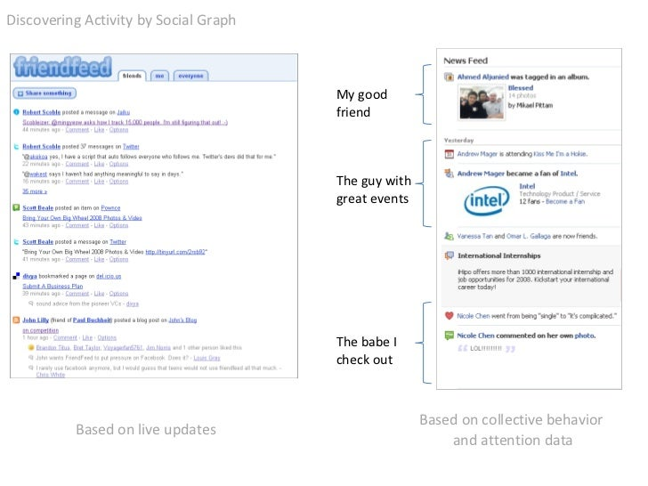 Discovering Activity by Social Graph Based on live updates My good  friend The guy with  great events The babe I  check ou...