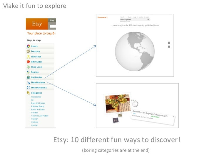 Etsy: 10 different fun ways to discover! (boring categories are at the end)   <ul><li>Make it fun to explore </li></ul>