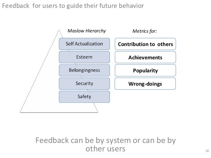Feedback can be by system or can be by other users <ul><li>Feedback  for users to guide their future behavior </li></ul>Me...