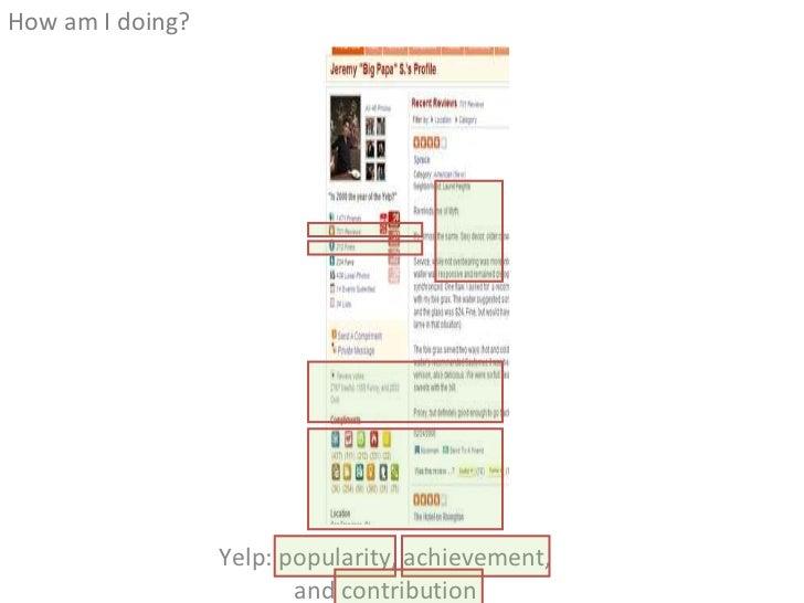 Yelp: popularity, achievement, and contribution <ul><li>How am I doing? </li></ul>