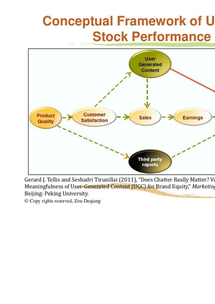 Summary of the Measures                UGC Metrics           Brand Performance      • Chatter (volume)              • Abno...