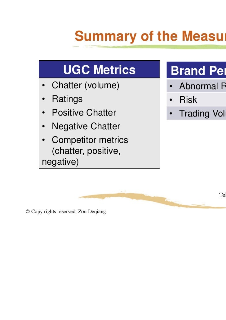 Effect of Chatter on Brand Performance                                              Brand Performance                     ...