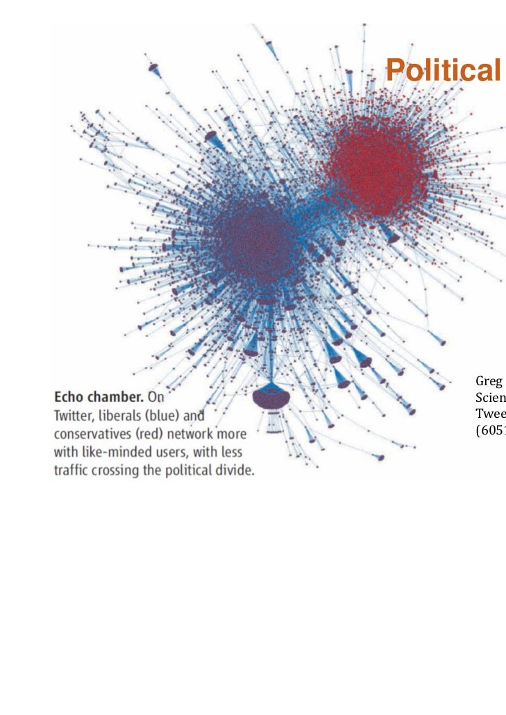 "Political Science      GregMiller(2011),""Social      ScientistsWadeintothe      TweetStream,""Science,333      ..."