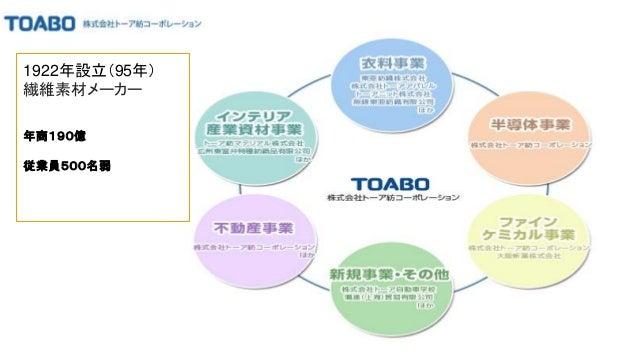 インテリア産業資材事業(トーア紡マテリアル株式会社)