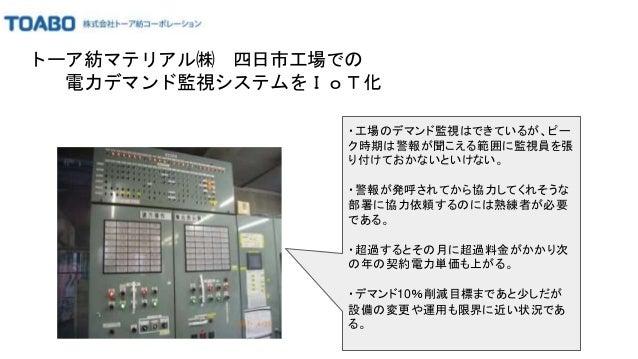 PLC+SORACOM+クラウドサービス(見える化及び通知) デバイス:PLC PLCがあればすぐできる 回線: SORACOM3G 見える化: クラウドサービス IoT.kyoto