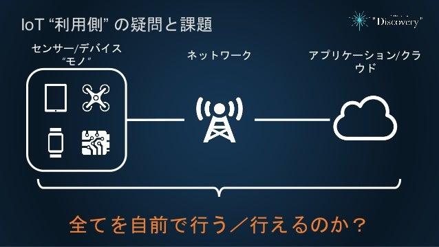 "IoT ""利用側"" の疑問と課題 アプリケーション/クラ ウド ネットワーク センサー/デバイス ""モノ"" 全てを自前で行う/行えるのか?"