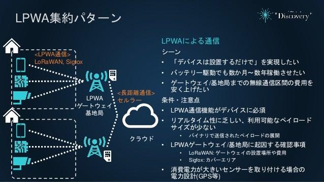 LPWA集約パターン LPWAによる通信 シーン • 「デバイスは設置するだけで」を実現したい • バッテリー駆動でも数か月~数年稼働させたい • ゲートウェイ/基地局までの無線通信区間の費用を 安く上げたい 条件・注意点 • LPWA通信機能...