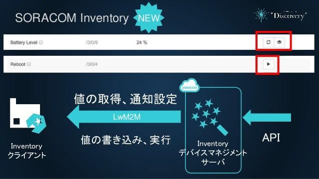 値の取得、通知設定 Inventory クライアント API値の書き込み、実行 SORACOM Inventory LwM2M NEW Inventory デバイスマネジメント サーバ