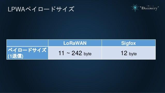 LPWAペイロードサイズ LoRaWAN Sigfox ペイロードサイズ (1送信) 11 ~ 242 byte 12 byte