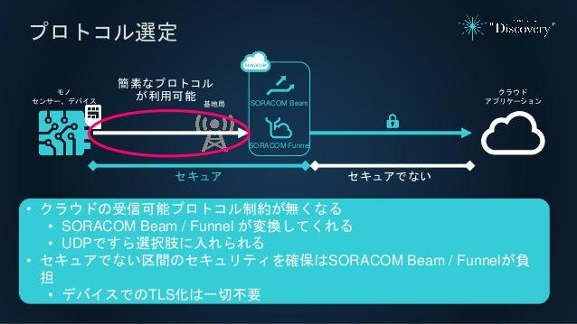 プロトコル選定 モノ センサー、デバイス クラウド アプリケーション • クラウドの受信可能プロトコル制約が無くなる • SORACOM Beam / Funnel が変換してくれる • UDPですら選択肢に入れられる • セキュアでない区間の...