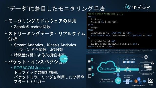 """""""データ""""に着目したモニタリング手法 • モニタリングミドルウェアの利用 • Zabbixの nodata関数 • ストリーミングデータ・リアルタイム 分析 • Stream Analytics、Kinesis Analytics → ウィンド..."""