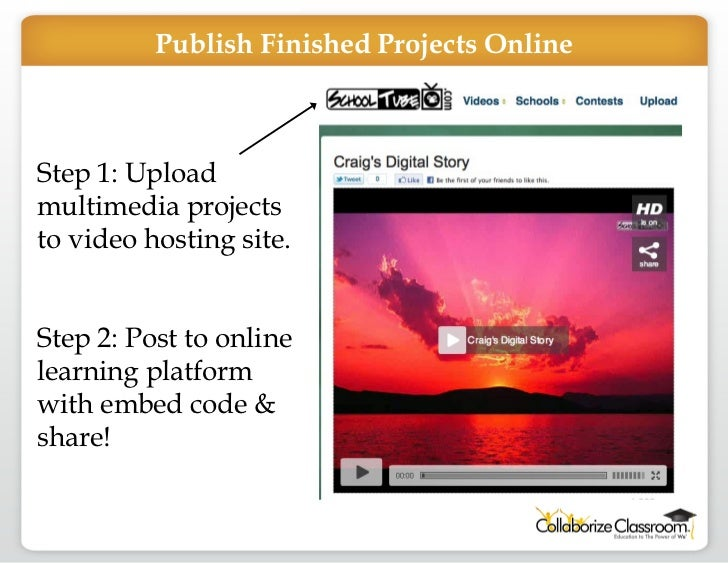 Publish Finished Projects Online Step 1: Upload multimedia projects to video hosting site. Step 2: Post to online learning...