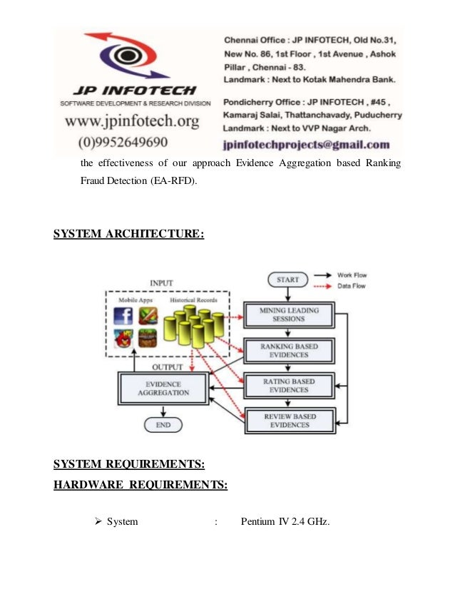 the effectiveness of our approach Evidence Aggregation based Ranking Fraud Detection (EA-RFD). SYSTEM ARCHITECTURE: SYSTEM...