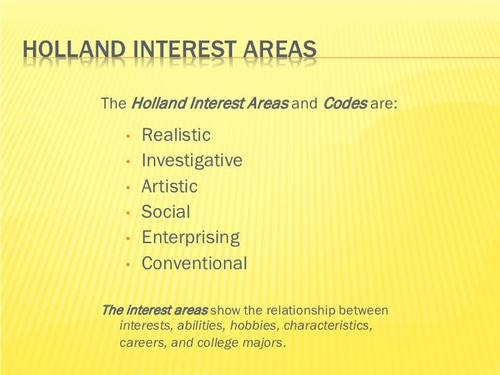 Discover Your Career Interest Areas!