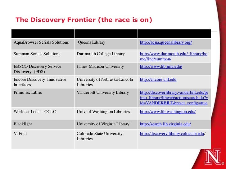 The Discovery Frontier (the race is on)AquaBrowser Serials Solutions   Queens Library                   http://aqua.queens...