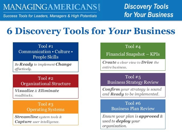 Organizational Discovery Tools For Business Leaders & Managers