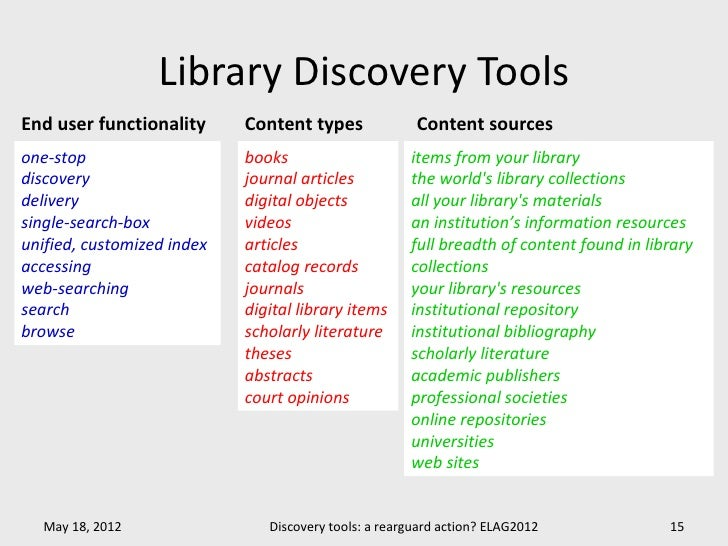 Library Discovery ToolsEnd user functionality      Content types              Content sourcesone-stop                    b...