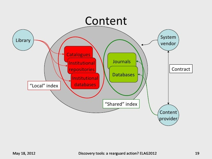 Content                                                                              System Library                       ...