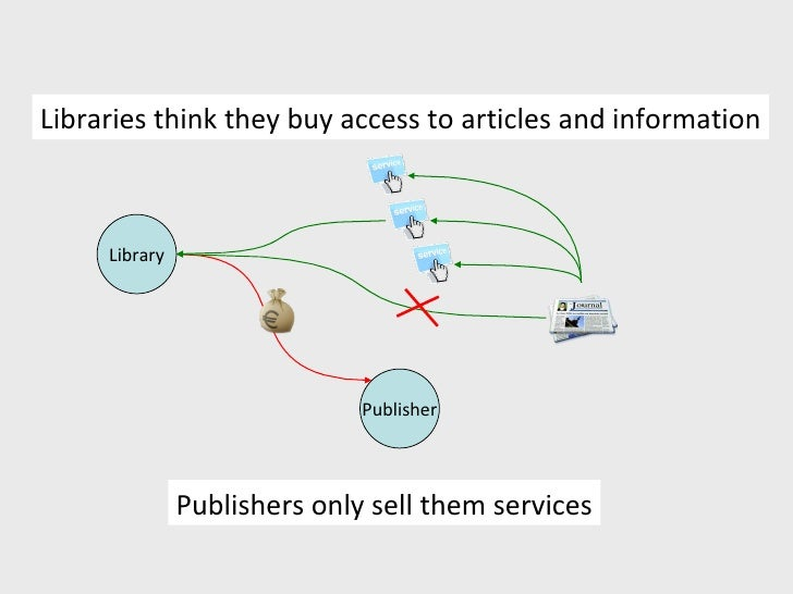 Libraries think they buy access to articles and information     Library                              Publisher            ...