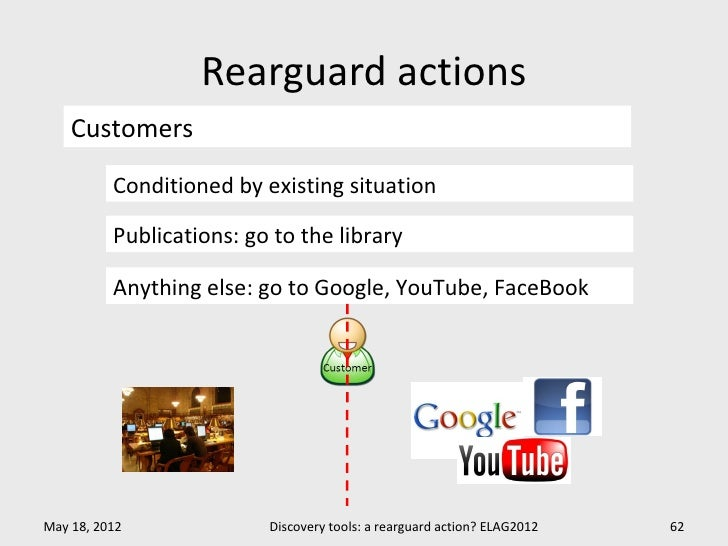 Rearguard actions    Customers          Conditioned by existing situation          Publications: go to the library        ...