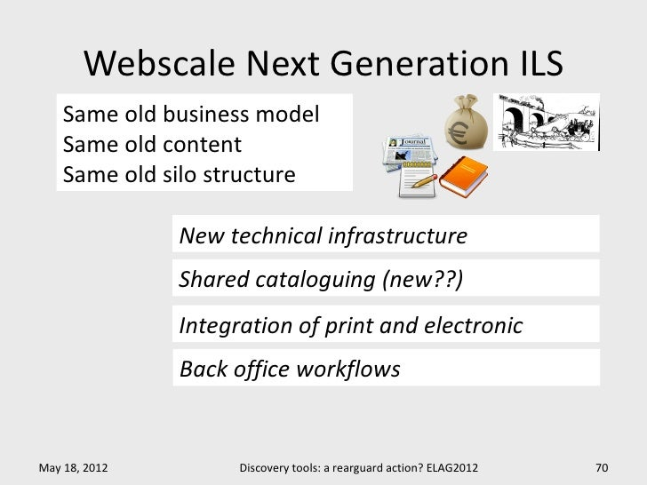 Webscale Next Generation ILS    Same old business model    Same old content    Same old silo structure               New t...