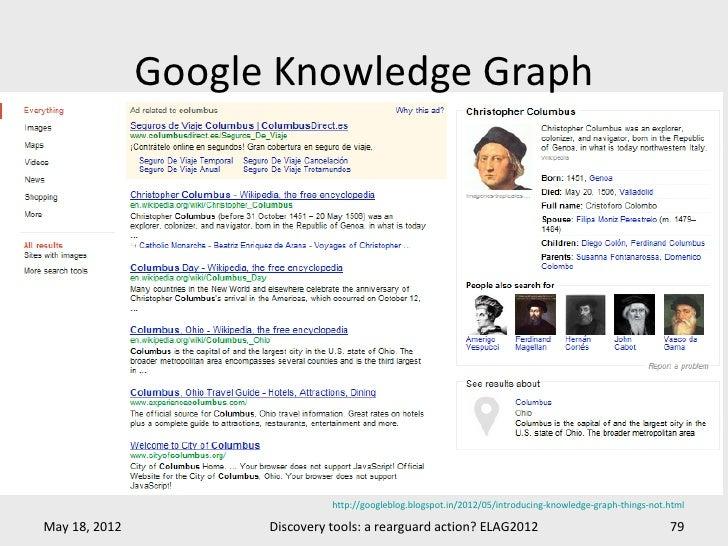Google Knowledge Graph                               http://googleblog.blogspot.in/2012/05/introducing-knowledge-graph-thi...