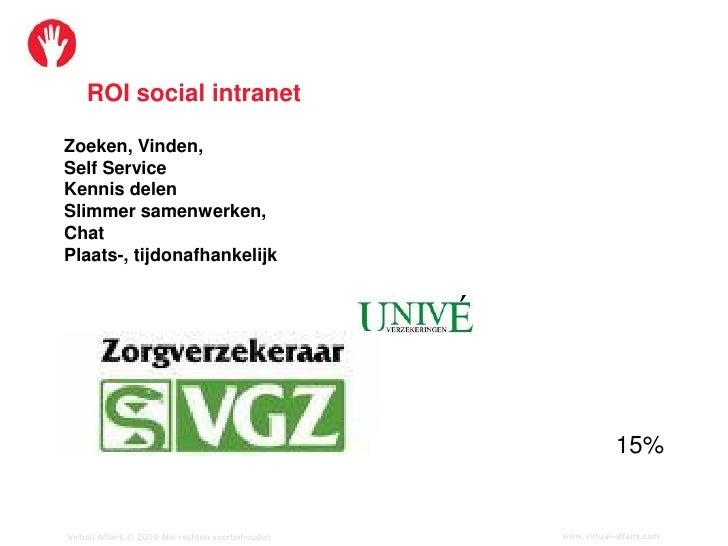ROI social intranet  Zoeken, Vinden, Self Service Kennis delen Slimmer samenwerken, Chat Plaats-, tijdonafhankelijk       ...