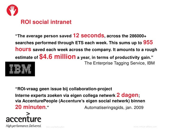"""ROI social intranet  """"The average person saved 12 seconds, across the 286000+ searches performed through ETS each week. Th..."""