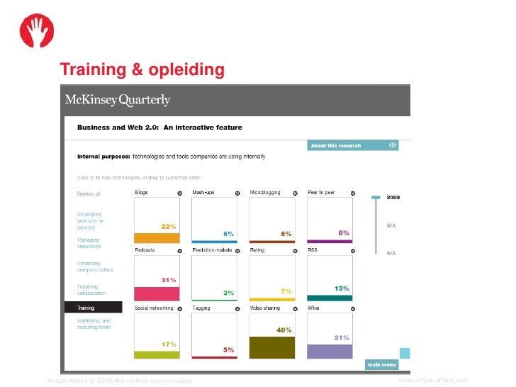 Training & opleiding     Virtual Affairs © 2009 Alle rechten voorbehouden   www.virtual-affairs.com