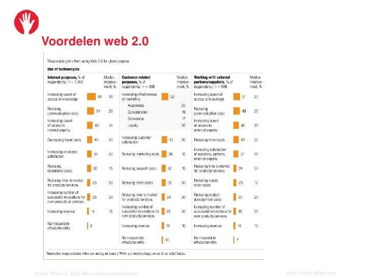 Voordelen web 2.0     Virtual Affairs © 2009 Alle rechten voorbehouden   www.virtual-affairs.com