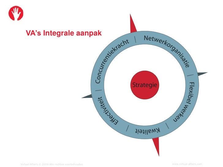 VA's Integrale aanpak     Virtual Affairs © 2009 Alle rechten voorbehouden   www.virtual-affairs.com