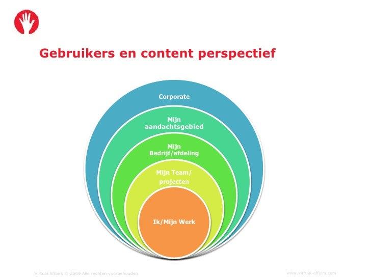 Gebruikers en content perspectief                                                          Corporate                      ...