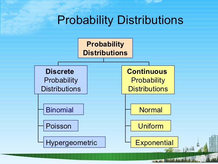 how to find uniform continuous probability