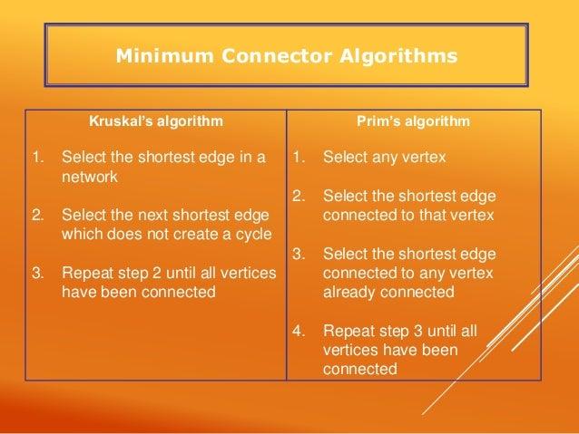 Kruskal & Prim's Algorithm