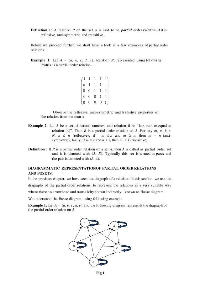 Discrete mathematics lecture notes ccuart Gallery