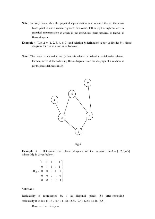Discrete mathematics lecture notes 56 ccuart Image collections